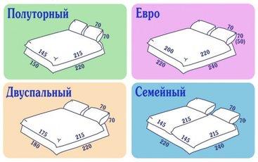 Какие размеры постельного белья бывают